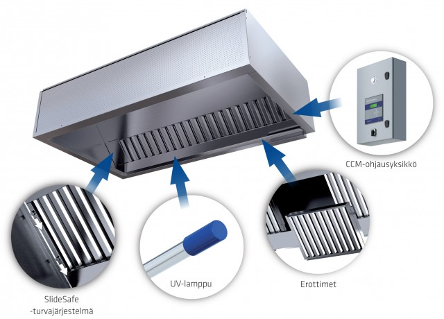 CleanMaster® Retrofit